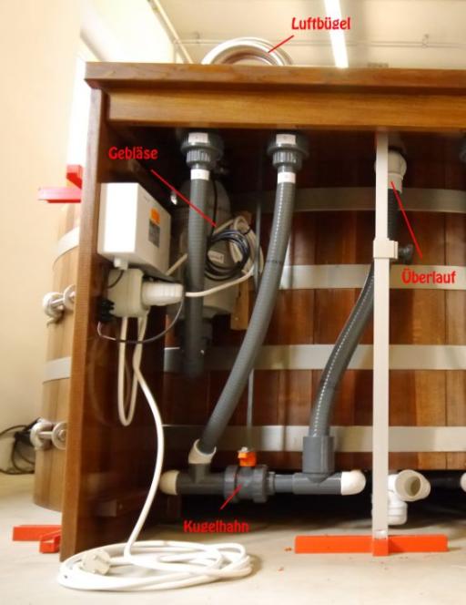 Luftsystem, Luftmassagesystem, Luftmassage, Luftbügel